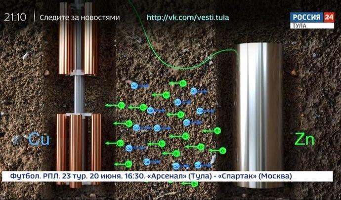 Россия 24 Тула. Эфир от 15.06.2020