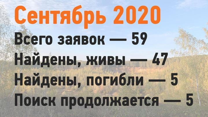 59 человек пропали в Тульской области в сентябре