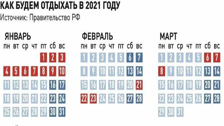 В 2021 году новогодние каникулы продлятся 10 дней