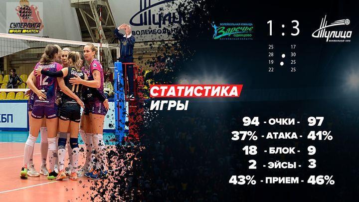 «Тулица» одержала третью победу в сезоне