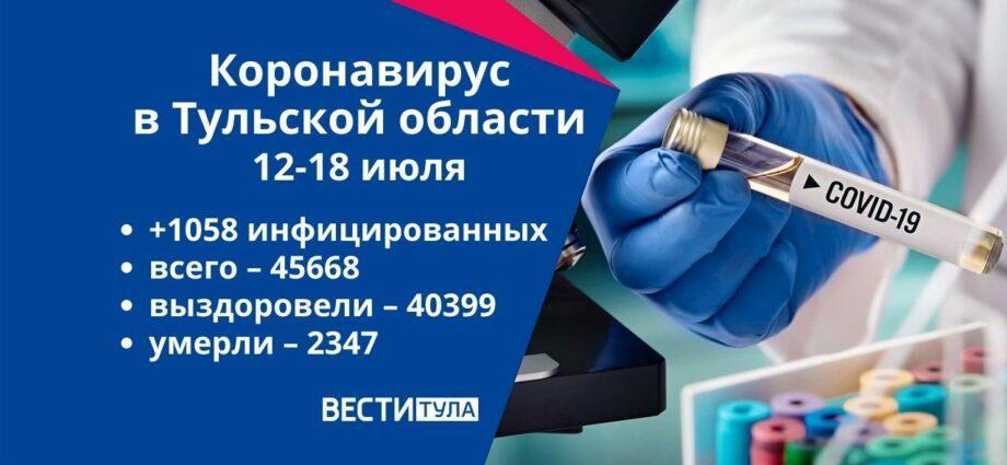 Коронавирус в Тульской области за неделю с 12 по 18 июля