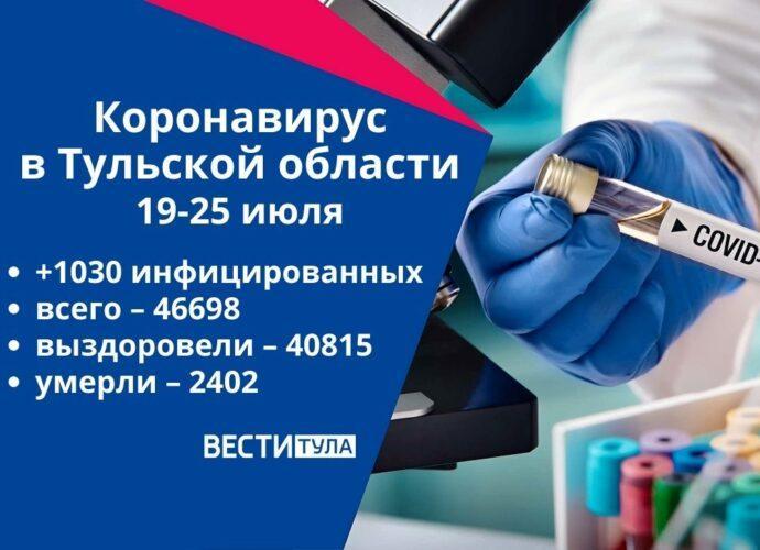 Коронавирус в Тульской области за неделю с 19 по 25 июля