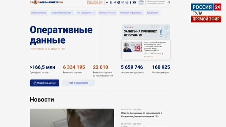 В России возобновили работу интерактивной карты по коронавирусу
