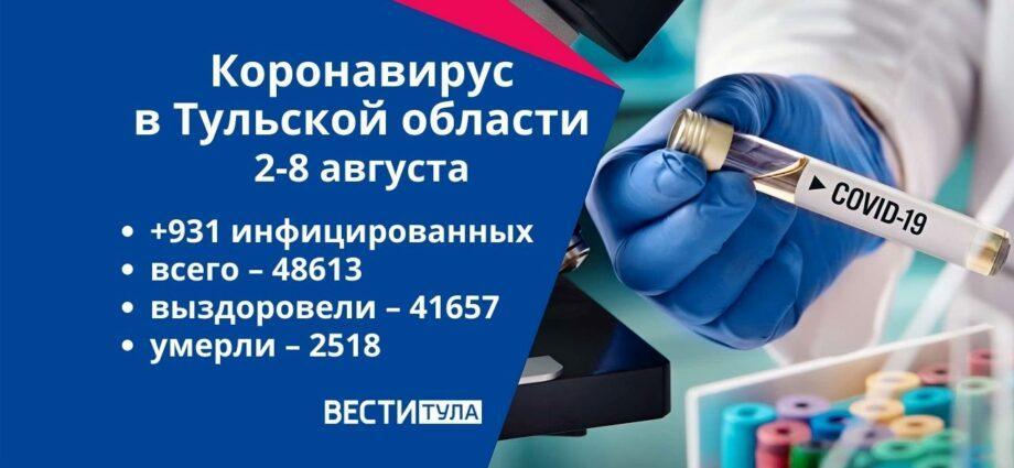 Коронавирус в Тульской области за неделю со 2 по 8 августа