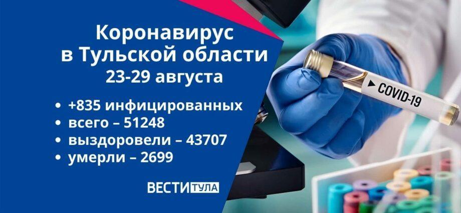 Коронавирус в Тульской области за неделю с 23 по 29 августа