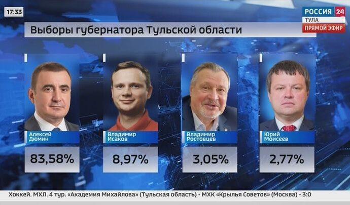 Россия 24 Тула. Эфир от 20.09.2021